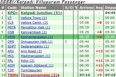 Image of train route to KPD - TNM